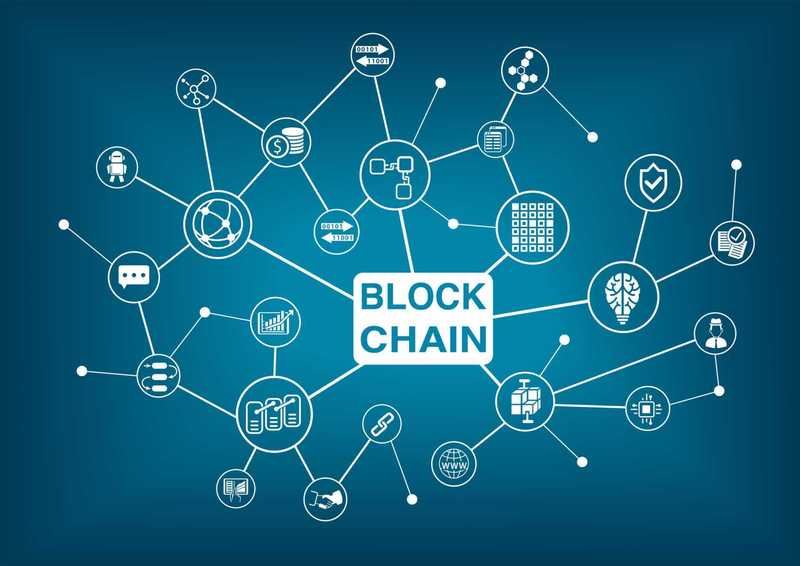 Strong Use Case The Blockchain Supply Chain Condundrum The